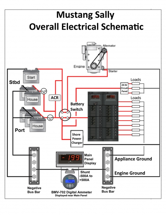 Sally Overall Schematic