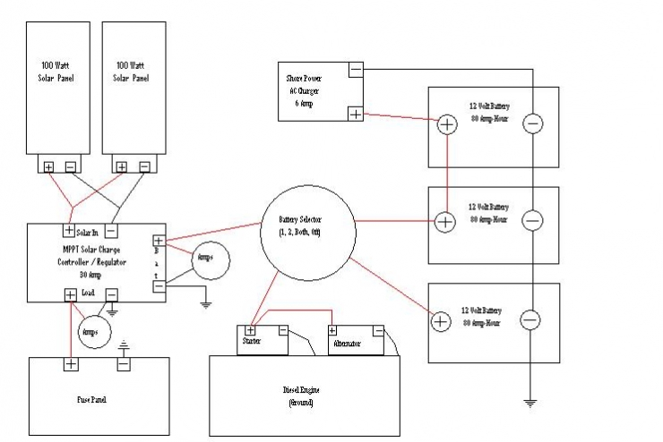 2000 tracker boat switch wiring diagrams wiring diagram website