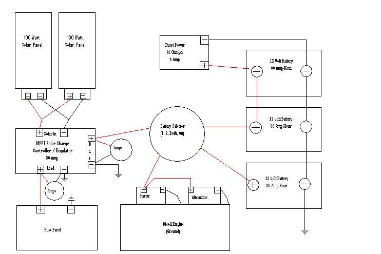Bristol Wiring Diagram