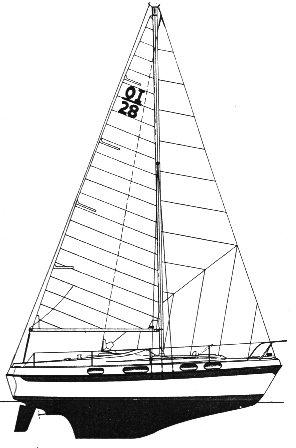 Morgan 28 Oi