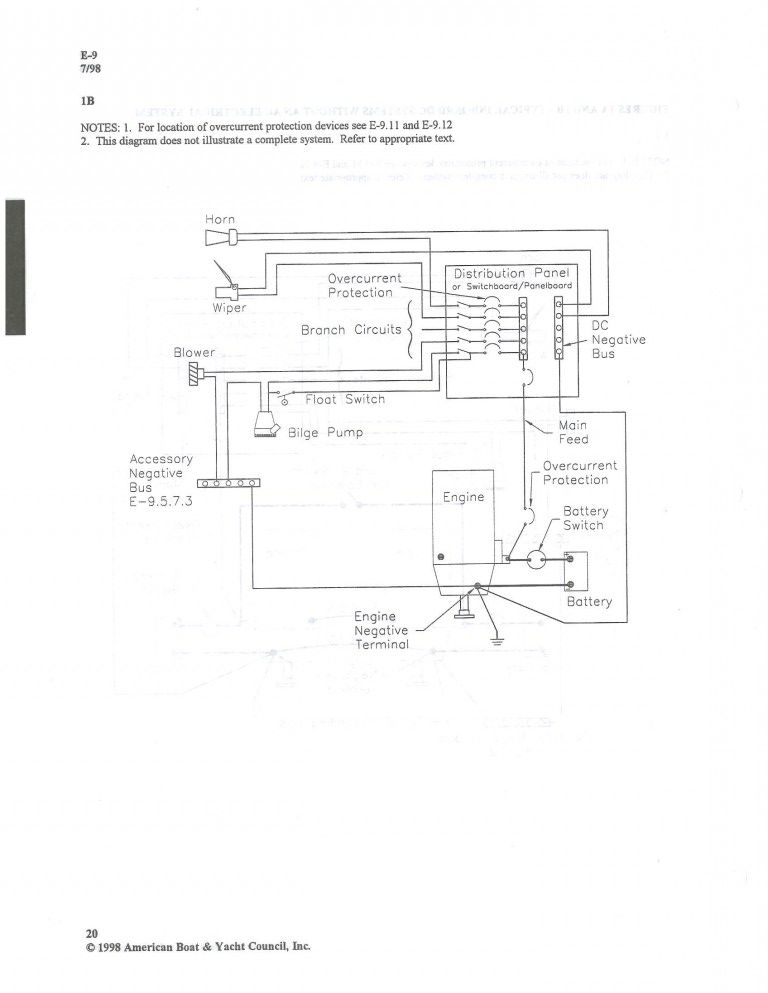 basic dc wiring diagram figure 1b from abyc section e 9. Black Bedroom Furniture Sets. Home Design Ideas