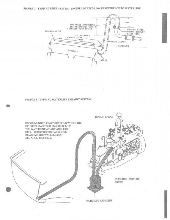Exhaust Shut Off Valves