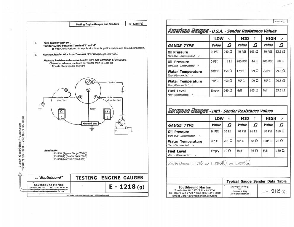 Testing Engine Gauges (2)