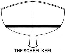 Scheel Keel