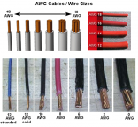 Typical Wire Sizes