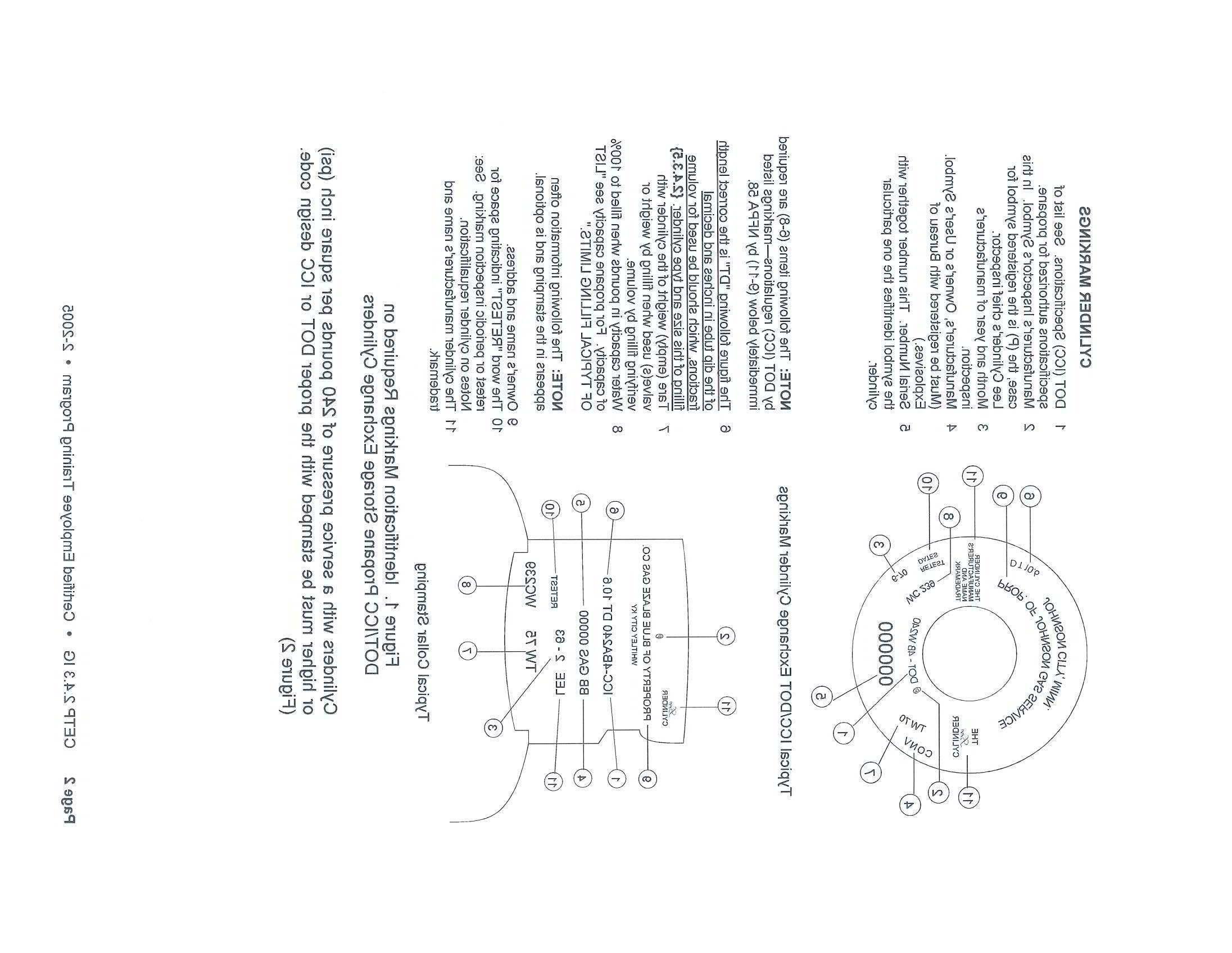 propane tank markings  u2013 security sistems