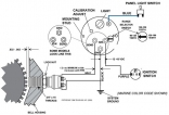 Magnetic Proximity Tachometer