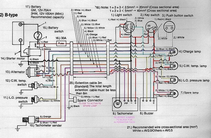 Black Max Generator Wiring Schematic Diagramrh2nijsshopbe: Black Max Generator Wiring Diagram At Gmaili.net