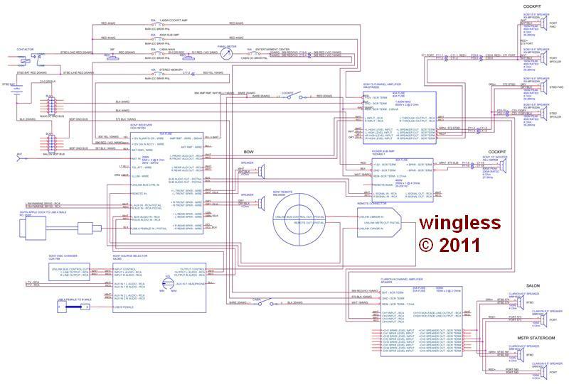 audio wiring plans for nightclub wiring diagram portal u2022 rh graphiko co