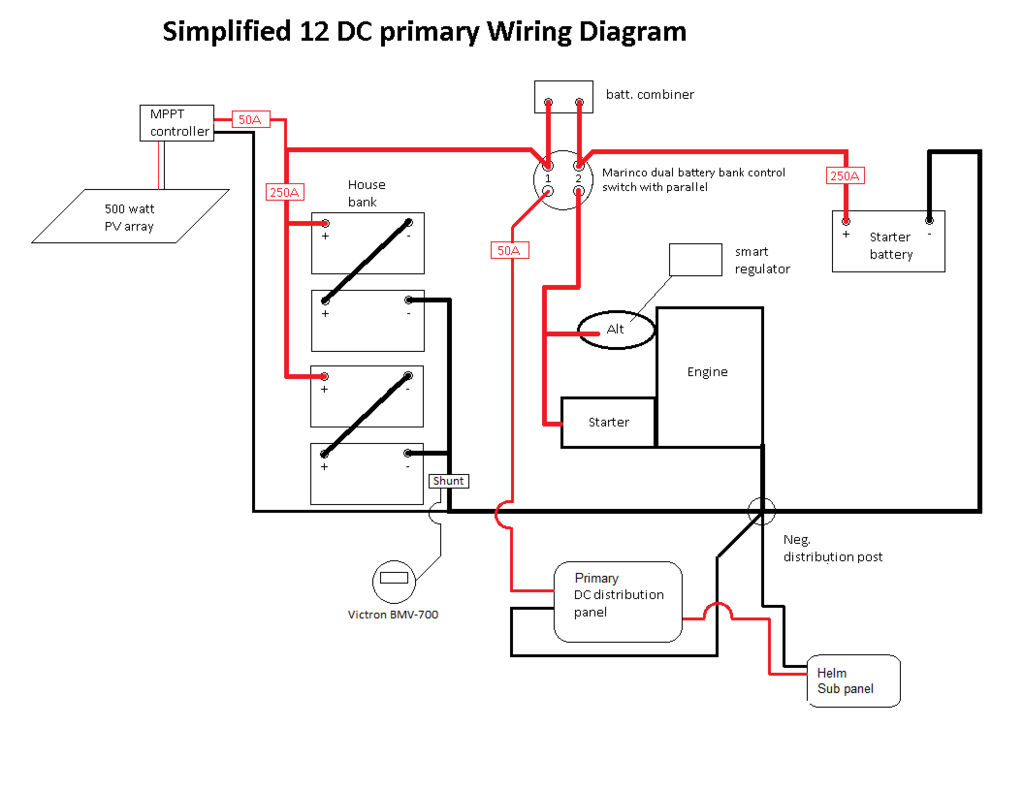 3537D Marinco Wiring Diagram Switch Panel | Digital Resources on