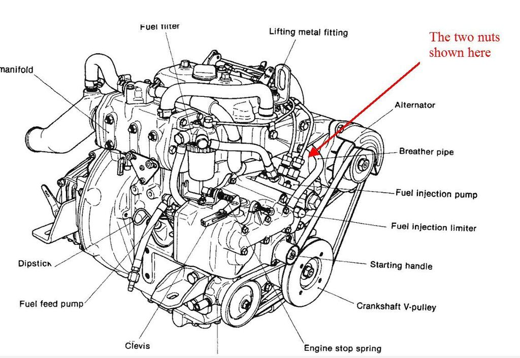 Yanmar 3gmf Engine Diagram Engine Auto Parts Catalog And