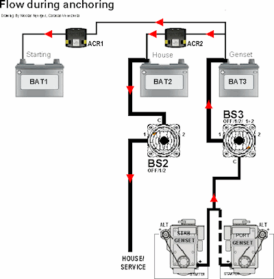 One Starting Battery For Two Engines ? - Page 2 - Cruisers & Sailing Forums | Twin Engine Diagram Battery |  | Cruisers Forum