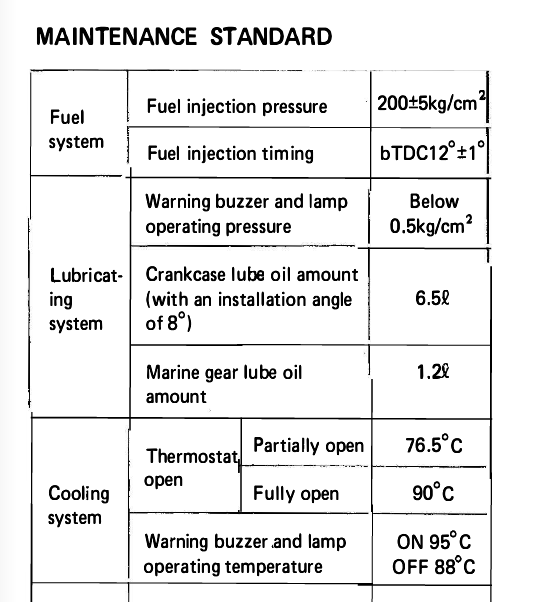 Click image for larger version  Name:Yanmar Oil Pressure2.PNG Views:204 Size:66.6 KB ID:100180