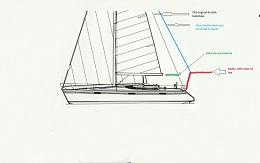 Click image for larger version  Name:Davits sketch.jpg Views:655 Size:157.8 KB ID:101364