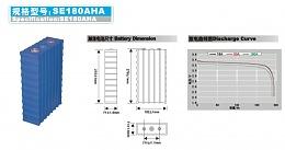 Click image for larger version  Name:SE180AH.JPG Views:124 Size:89.9 KB ID:101400