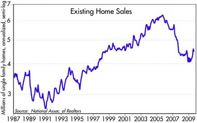Click image for larger version  Name:Existing Home Sls.jpg Views:74 Size:19.4 KB ID:10181