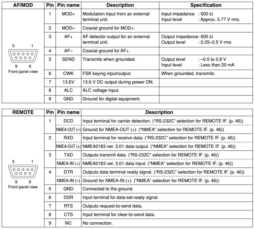 ICom m801e to Pactor PTC-IIusb cable pin diagrams - Cruisers