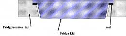 Click image for larger version  Name:fridgetop.jpg Views:104 Size:351.8 KB ID:105789