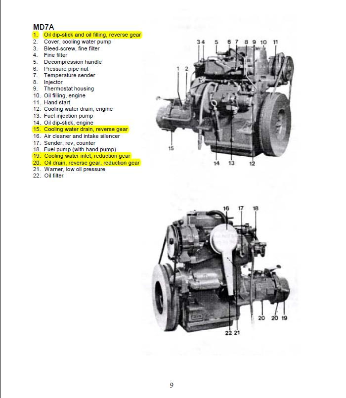 Bestseller: Volvo Penta Md7a Service Manual