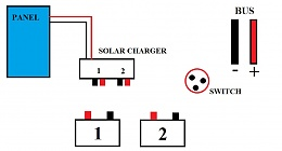 Click image for larger version  Name:BATTERY DIAGRAM.jpg Views:182 Size:50.9 KB ID:106838