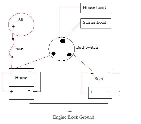 Click image for larger version  Name:Batt Switch Diagram.jpg Views:835 Size:24.2 KB ID:10692