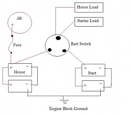 battery switch wiring diagram cruisers sailing forums. Black Bedroom Furniture Sets. Home Design Ideas