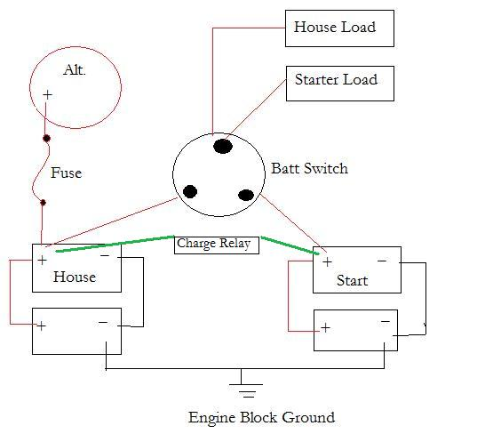 Click image for larger version  Name:Batt Switch Diagram.jpg Views:623 Size:25.7 KB ID:10693