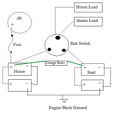 Click image for larger version  Name:Batt Switch Diagram.jpg Views:708 Size:25.7 KB ID:10693