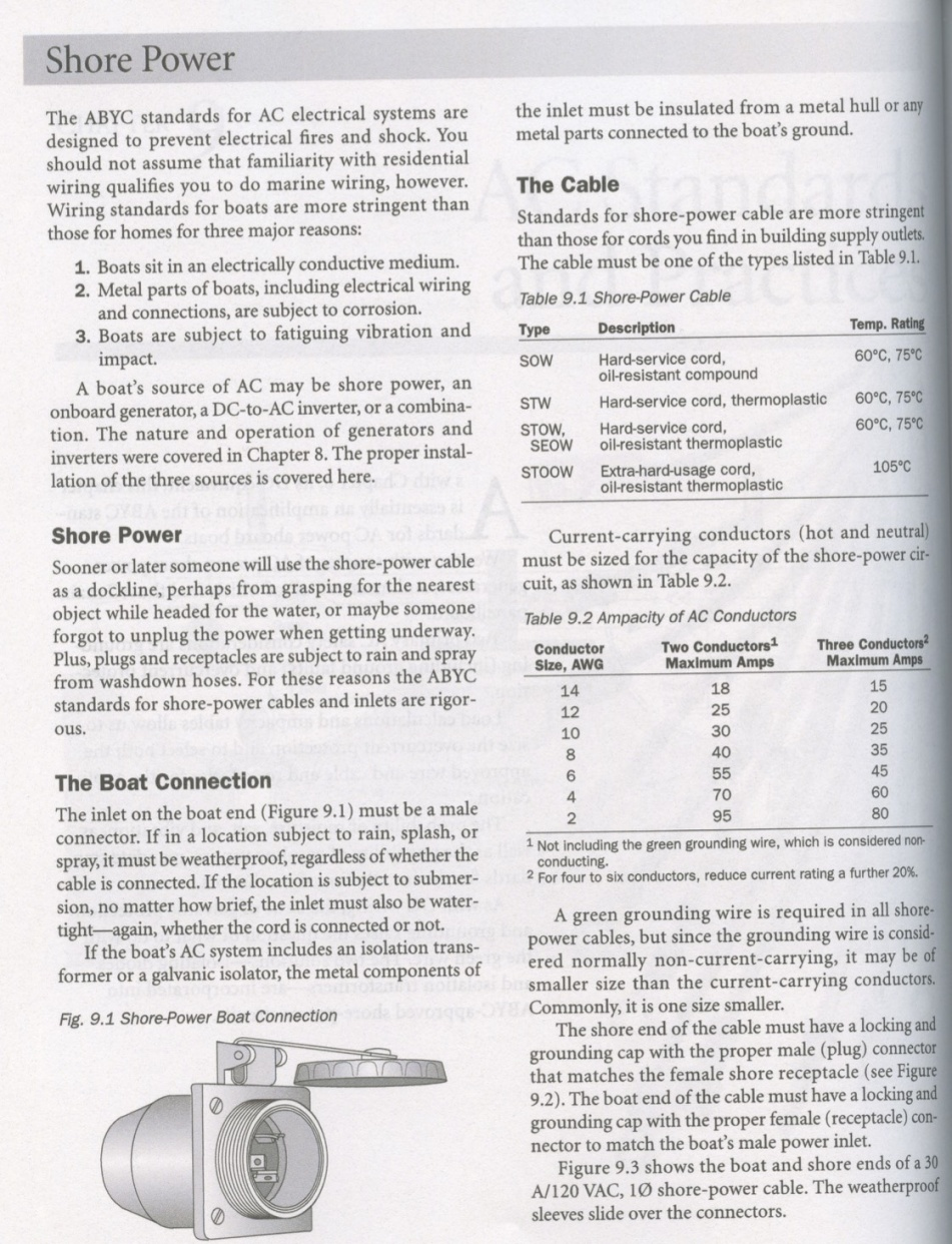 Wire Ampacity - NEC or ABYC? - Page 2 - Cruisers & Sailing