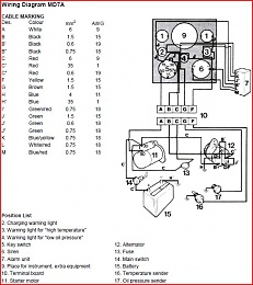 Volvo MD7A starter wiring questions - Cruisers & Sailing Forums | Volvo Md7a Wiring Diagram |  | Cruisers Forum
