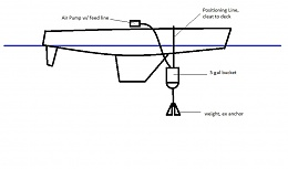 Click image for larger version  Name:dive rig.jpg Views:328 Size:39.4 KB ID:109015