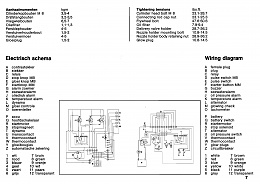 Click image for larger version  Name:Vetus Engine Owners manual M2.05_Page_08.jpg Views:813 Size:405.5 KB ID:109583
