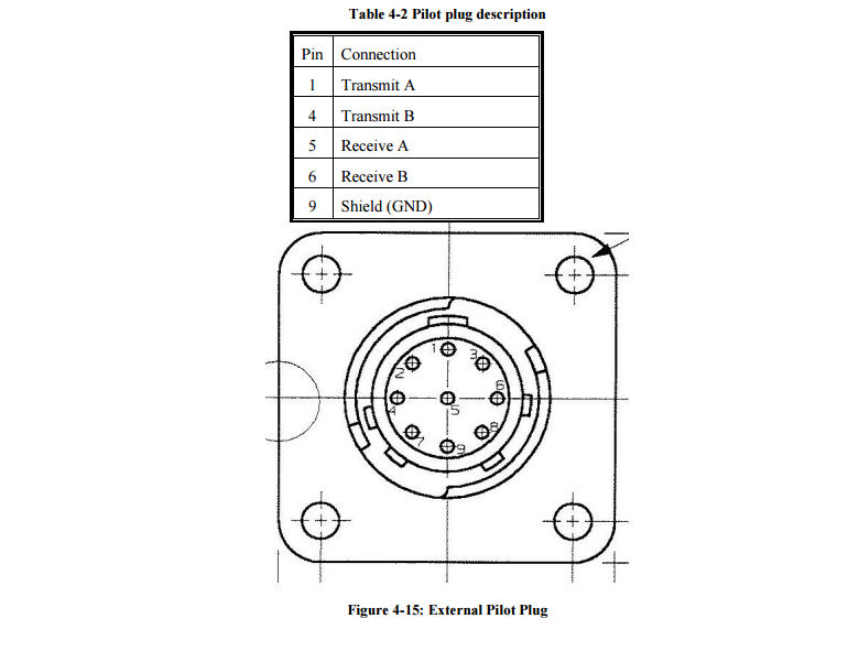 Pin Trailer Wiring Diagram Wires Together With Rj45 Ether Cable Wiring
