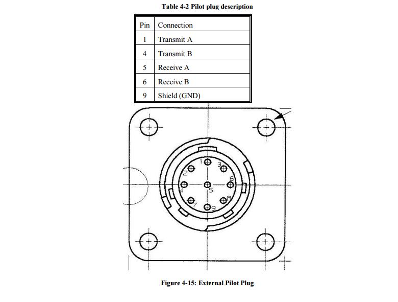 Pilot Plug Cable Wiring Diagram