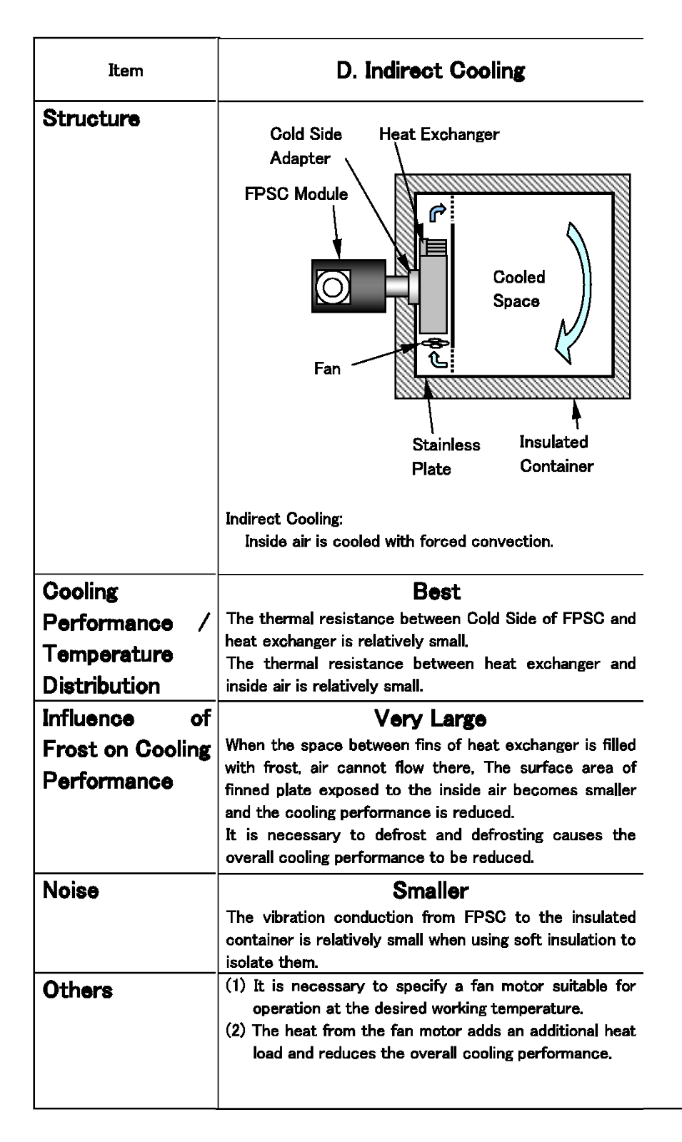 Click image for larger version  Name:Sterling cooling FPSC_Application_Indirect_Cooling.png Views:154 Size:317.4 KB ID:10992