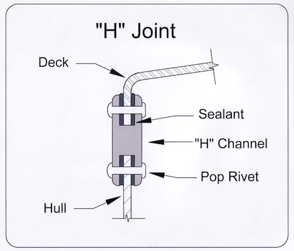 Click image for larger version  Name:H-Joint.jpg Views:71 Size:32.9 KB ID:110998
