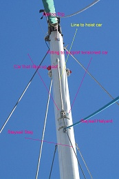 Click image for larger version  Name:Staysail Car.jpg Views:91 Size:388.7 KB ID:111528