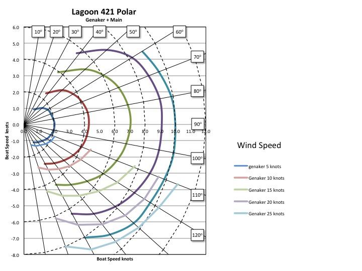 Click image for larger version  Name:Slide2.jpg Views:2551 Size:91.0 KB ID:113400