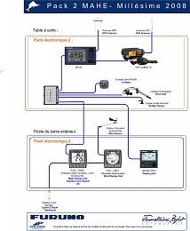 Click image for larger version  Name:Mahe Electronic Pack 2.jpg Views:327 Size:109.2 KB ID:11599