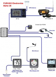 Click image for larger version  Name:Mahe Electronic Pack 2.jpg Views:338 Size:73.5 KB ID:11601