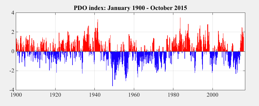 Click image for larger version  Name:PDO.png Views:38 Size:15.8 KB ID:119612