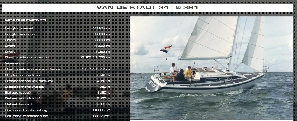 Click image for larger version  Name:Van de Stadt 34.jpg Views:57 Size:105.6 KB ID:122921