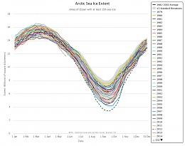 Click image for larger version  Name:chart.jpg Views:39 Size:344.3 KB ID:124815