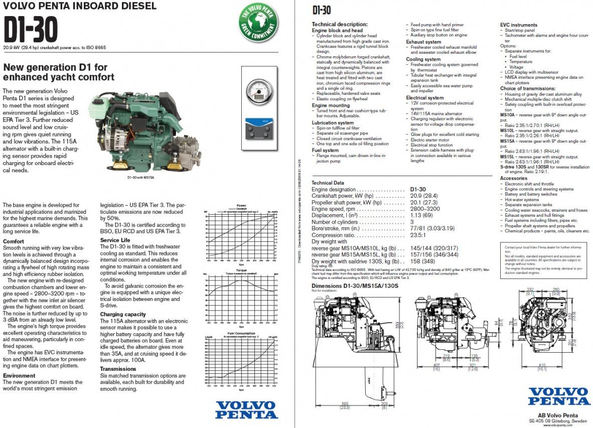 Volvo penta tamd 30 manual