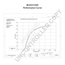 Click image for larger version  Name:BLD3314GH_curve.jpg Views:142 Size:53.0 KB ID:124943