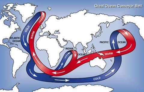 Click image for larger version  Name:OceanThermalConveyorBelt.jpg Views:116 Size:41.9 KB ID:12583