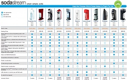 Click image for larger version  Name:Soda stream.jpg Views:1006 Size:276.3 KB ID:127153
