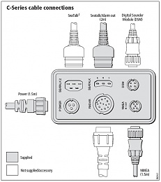 Click image for larger version  Name:Raymarine C Series Cable Connections.jpg Views:2045 Size:61.2 KB ID:127385