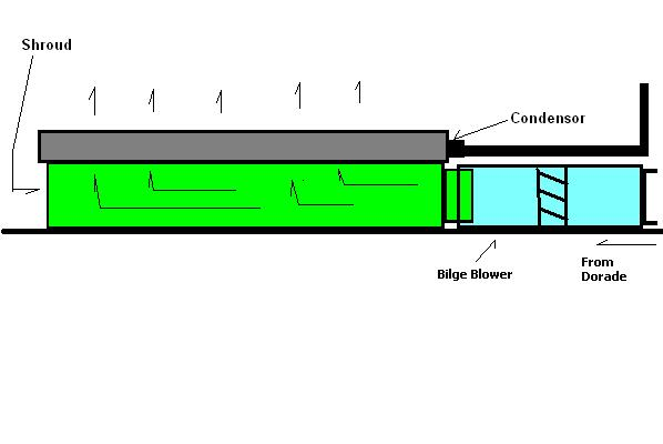 Click image for larger version  Name:ac condensor blower.JPG Views:469 Size:18.0 KB ID:12827
