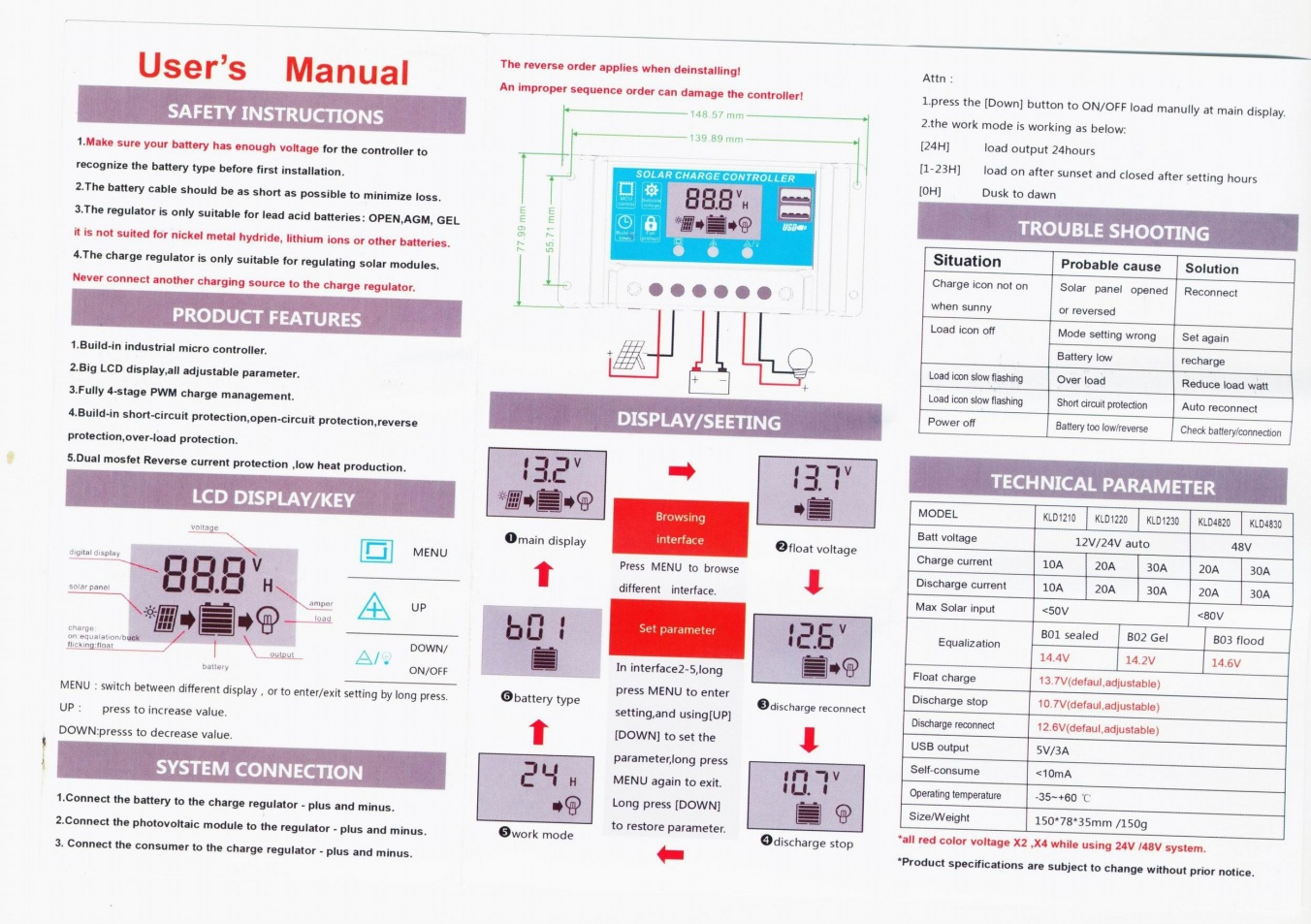 Click image for larger version  Name:Solar PWM controller.jpg Views:101 Size:425.7 KB ID:129298